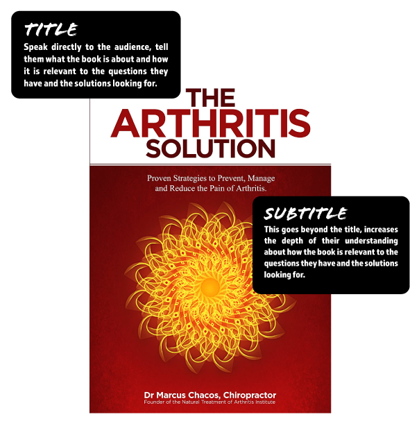Example Of A Book Title and Subtitle From The Arthritis Solution