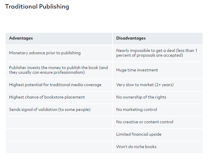 Traditional Publishing Pros and Cons When Writing A Book